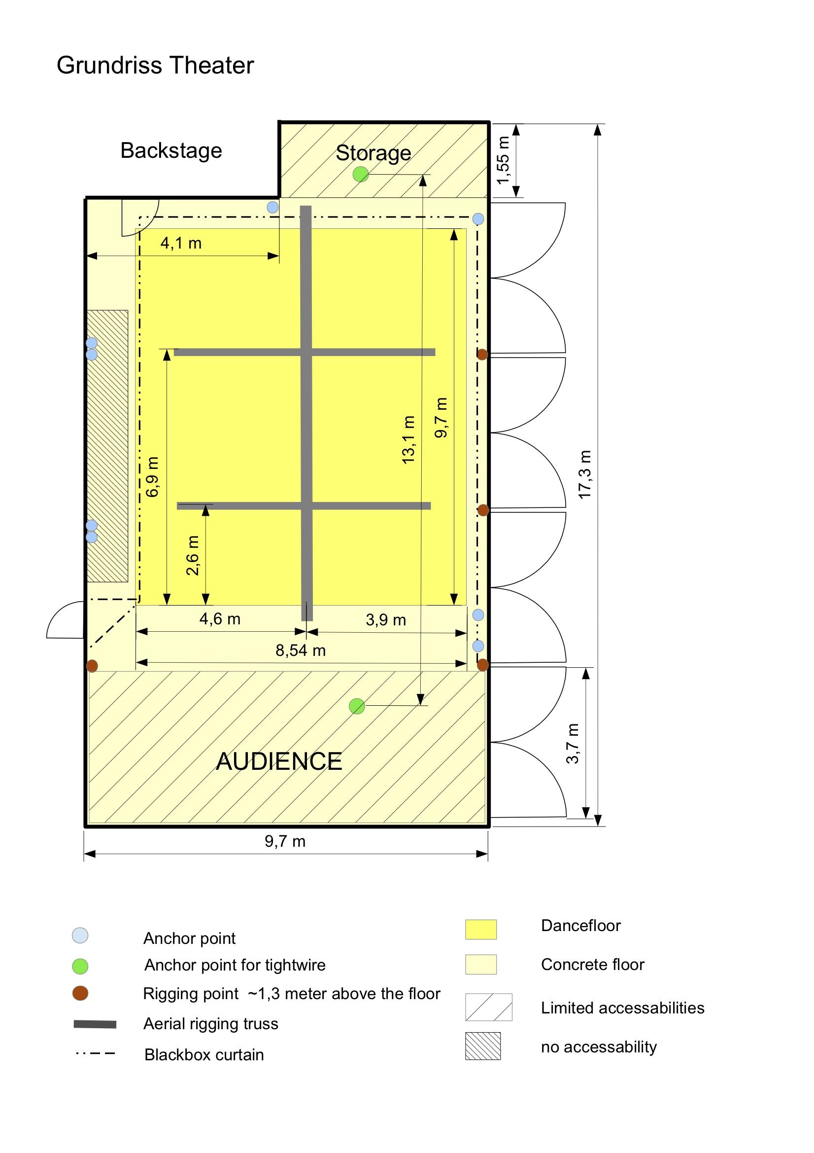 Stageplan und technische Angaben
